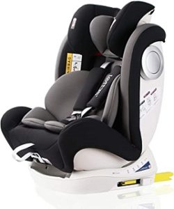 Car Child Seat how they are used in Review