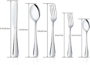 This is what we check in Cutlery Reviews.