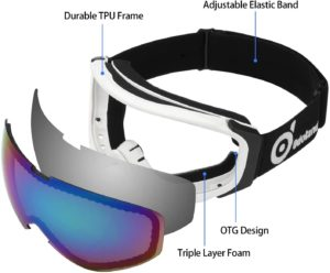 Does every skier need to wear ski goggles?