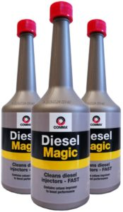This is what we check in Diesel Additive Reviews